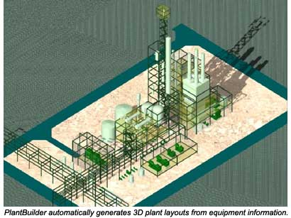 Front End Design Tool Cuts Methyl Chloride Plant Costs At