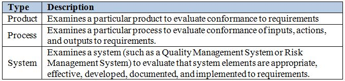 Are You Using Internal Quality Audits Effectively