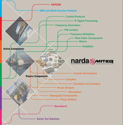 L-3 Narda-MITEQ Solutions Brochure