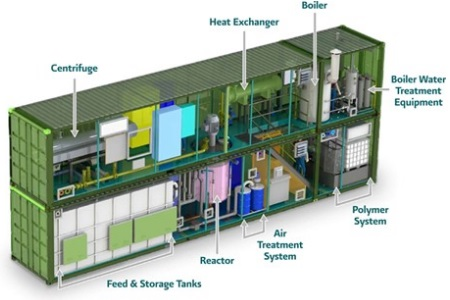 Lystek Announces Commercial Scale Mobile Thermal Hydrolysis Processing Unit A First For Biosolids In North America