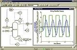 Dynamic Modeling Software For Plant Operations