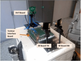 Enabling High Volume Test For Millimeter Wave RF Devices