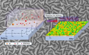 dresden-nanostructures