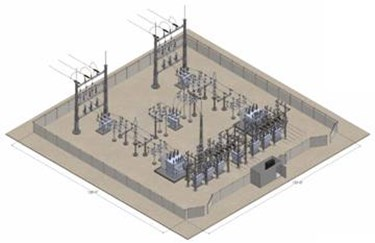 Abb develops an exciting substation design software for for Substation design