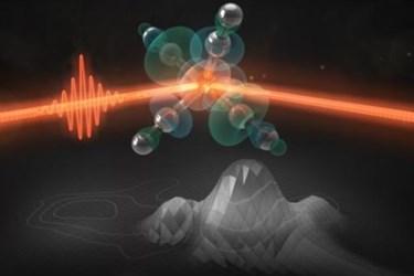 ultrashort laser pulse