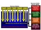 "Adaptive Portfolio Optimization' (""APO"")"