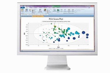 BioPAT® SIMCA: Process Characterization Software