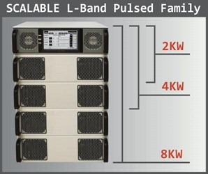 Pulsed L-Band Multi kW Scalable Amplifier Family