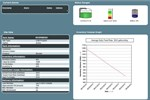 Link2Site® Web Monitoring and Control Solution