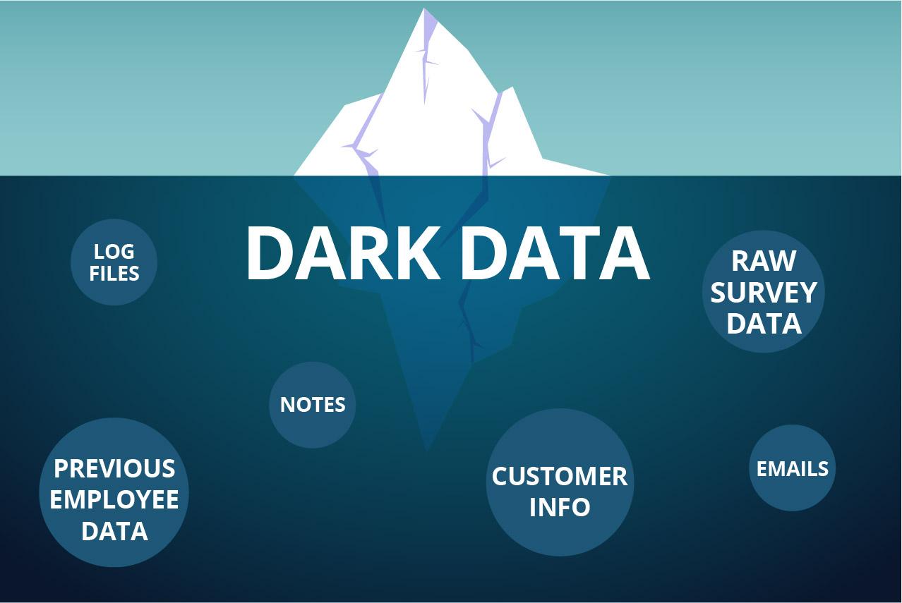 ECM Connection - Dark Data Lead Image01