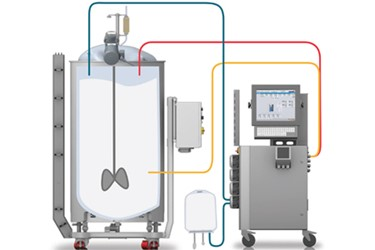 Image result for Single-use Bioprocessing Sensors and Probes