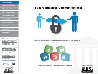 Secure Business Communications: Protecting Sensitive Data