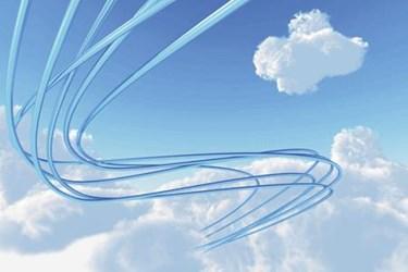 Cloud WFM