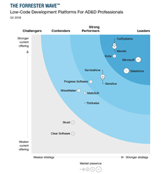 The Forrester Wave™: Low-Code Development Platforms For AD&D Professionals, Q1 2019