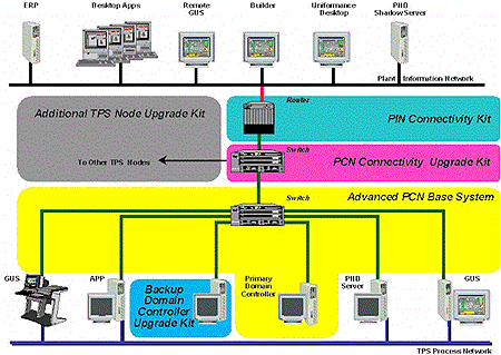 local area network diagram floor area net diagram