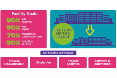 Factory of the future.jpg