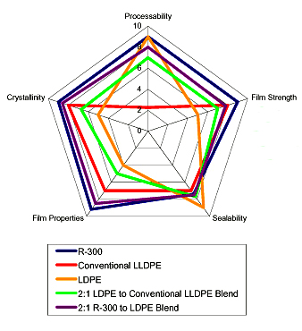 high density polyethylene manufacturing process pdf