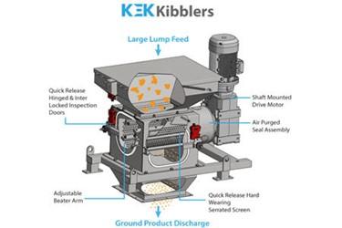kekkibblers