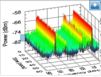 Spectrum Monitoring And Interference Analysis Using NI PXI