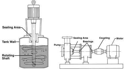 Liquid Level Switch Ensures Safe Operation In 0001 on chamber pot