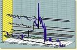 AcuRisk, Energy Risk Analysis and Portfolio Enhancement