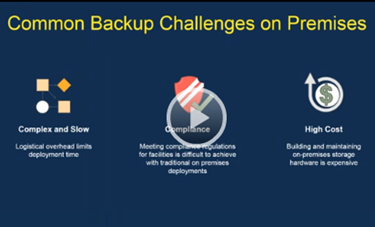 A Comprehensive MSP Backup As A Service Solution