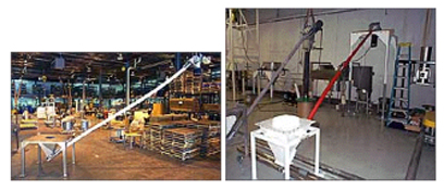 Flexible Auger Conveyors