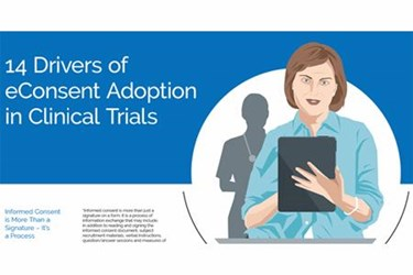 14 Drivers Of eConsent Adoption In Clinical Trials – Infographic