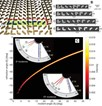 shalaev-nanoantenna