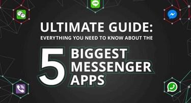 Biggest Messenger Apps