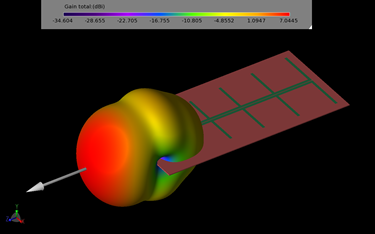 Figure11_LPDA_Alone_3DGain