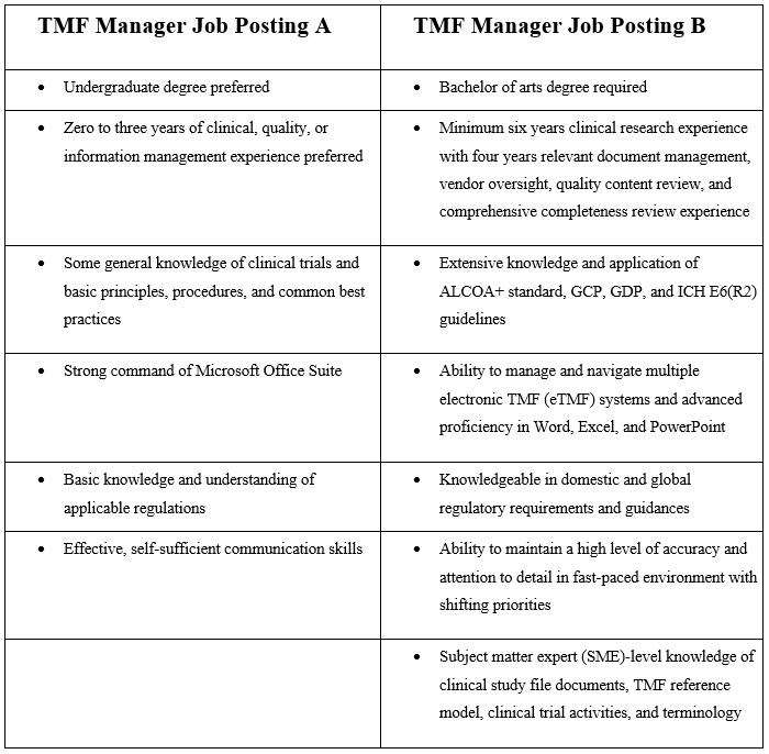 What Skills Are Needed To Effectively Manage An eTMF