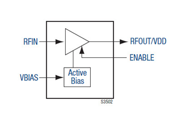 Broadband Low-Noise Amplifier: SKY67159-396LF