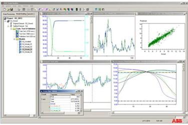 Predictive Emission Monitoring Systems Inferential Modeling Platform (IMP)