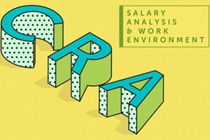 CRA Salary Analysis and Work Environment