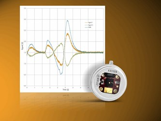 Pyroelectric Detectors With A Differential Amplifier