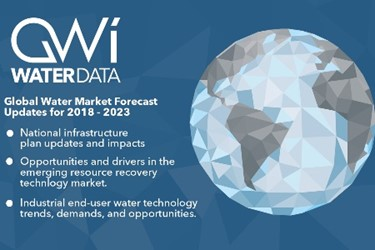 WaterData GWM Updates post