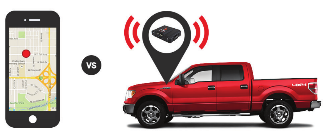 Gps Tracker On A Car >> Cell Phone Vs Vehicle-Installed GPS Tracking Get The Right ...