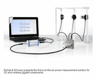 Rohde & Schwarz Presents First Over-The-Air Power Measurement Solution For 5G And Wireless Gigabit Components