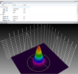 Evaluating A Multimodal Beam: A Brief Tutorial Highlighting The Use Of BeamGage® PRO Partitioning