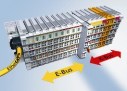 Beckhoff Automation Introduces BK1250 Compact I/O Coupler