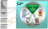 I-GMAXC, Intelligent Controller