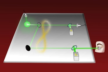 An Experiment Seeks To Make Quantum Physics Visible To the Naked Eye