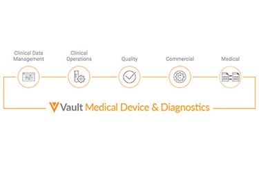 Medical Device Suite 450x300