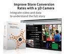 Store Conversion