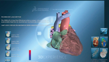In Silico Simulation For Enhanced Device Performance: 3DEXPERIENCE® Platform