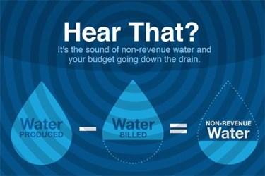 Non-Revenue Water Infographic