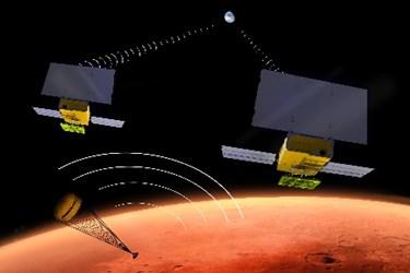 MarCO CubeSat