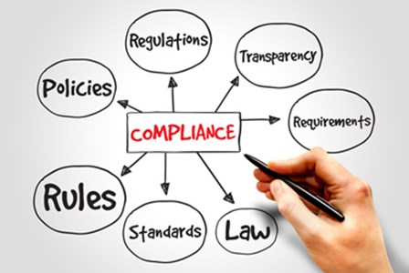 Cya 101 4 tips to help you cover your audit - Compliance officer certificate ...