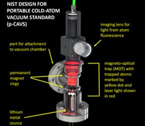 NIST-vacuum-sensor